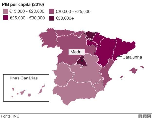 Gráfico do PIB espanhol