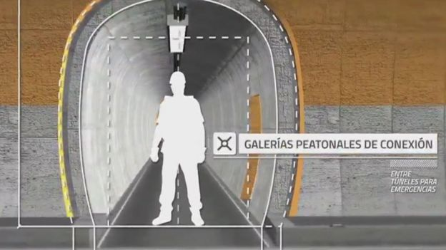 Mapa del túnel