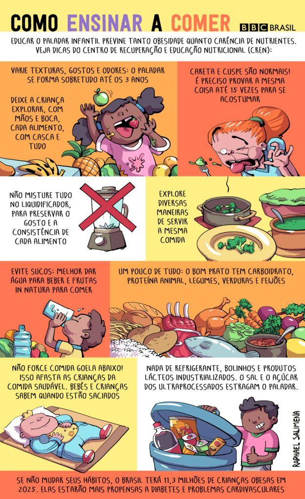 Ilustração traz dicas de introdução alimentar