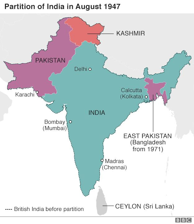 The partition of india and pakistan
