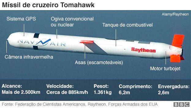 Ilustração gráfica sobre Tomahawk