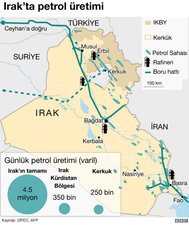 Irak'ta petrol