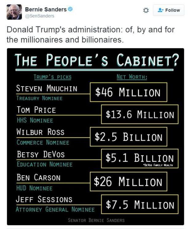 Trump assembles America's 'richest cabinet' - BBC News