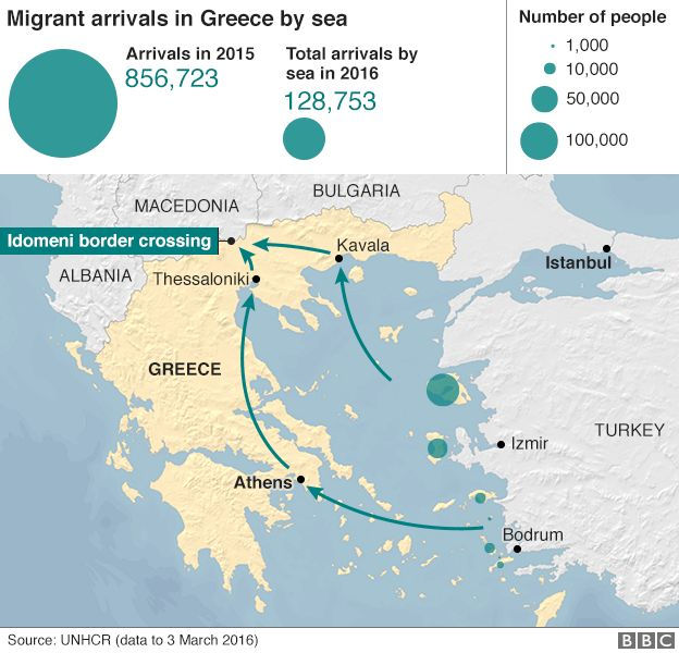 How Is The Migrant Crisis Dividing EU Countries BBC News - Bbc us immigration map