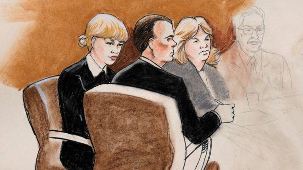 sketsa pengadilan Taylor Swift