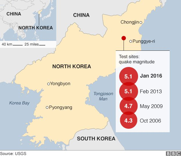 Carrots or sticks to take on North Korea BBC News