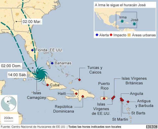 Trayectoria de Irma