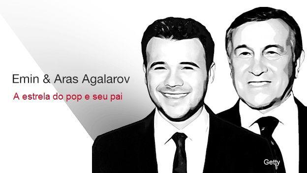 Emin e Aras Agalarov