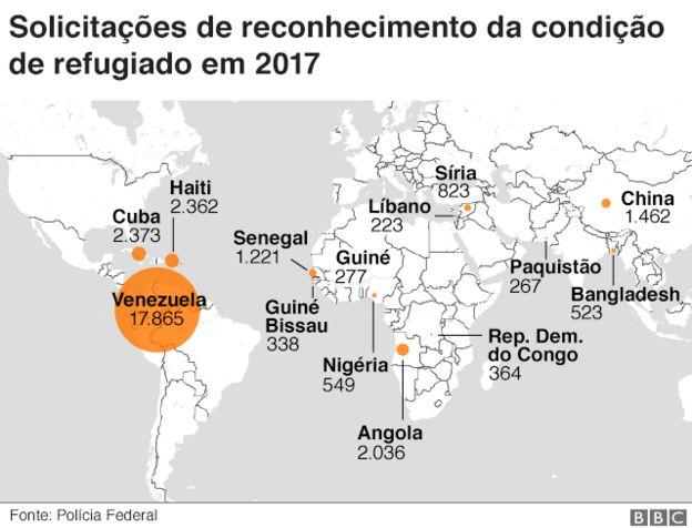 Mapa das nacionalidades que mais pediram refúgio no Brasil em 2017