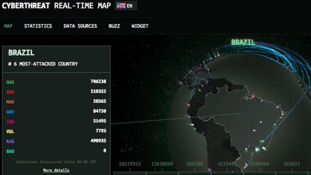 Ameaças cibernéticas em tempo real compiladas pela Kaspersky