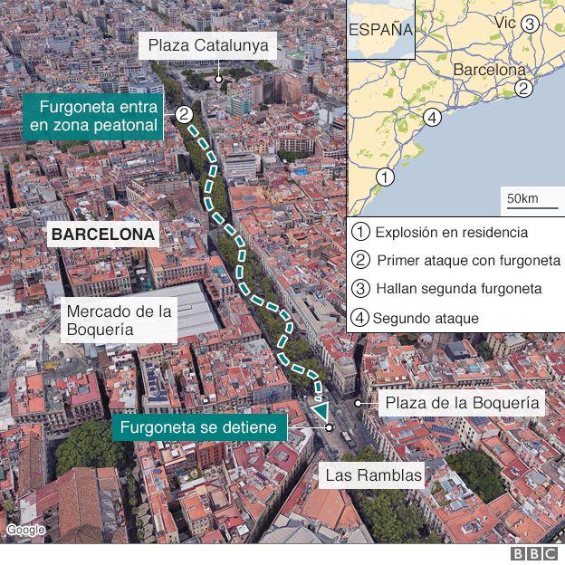 Resultado de imagen para mapa atentados de Barcelona las ramblas