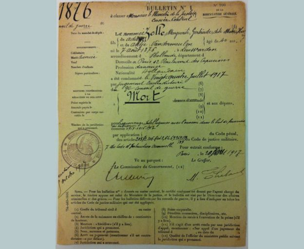 La notificación de la condena a muerte de Mata Hari.