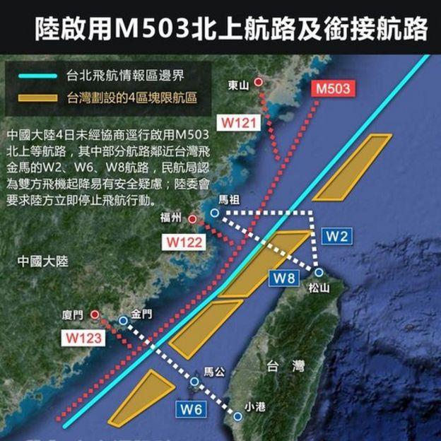 中國大陸民用航空局開始啟用北向M503航線。