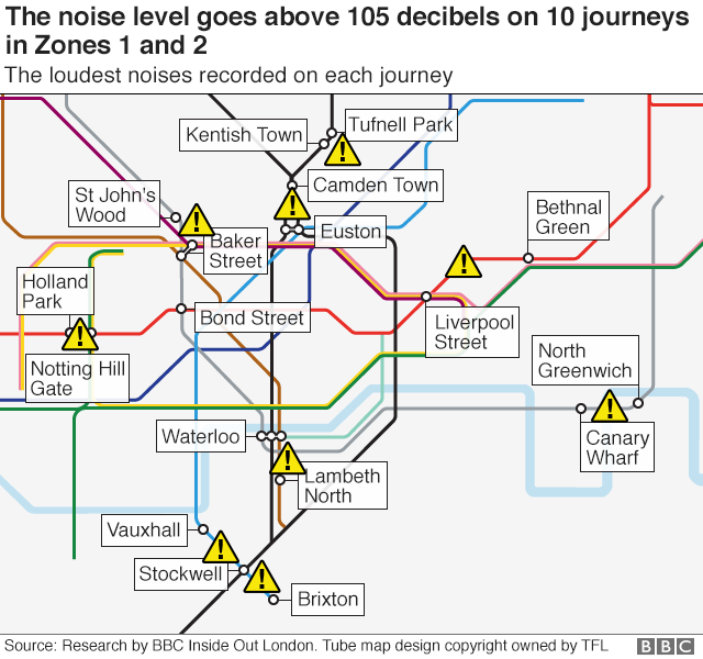 Map showing the ten places where the sound on the tube goes above 105 decibels
