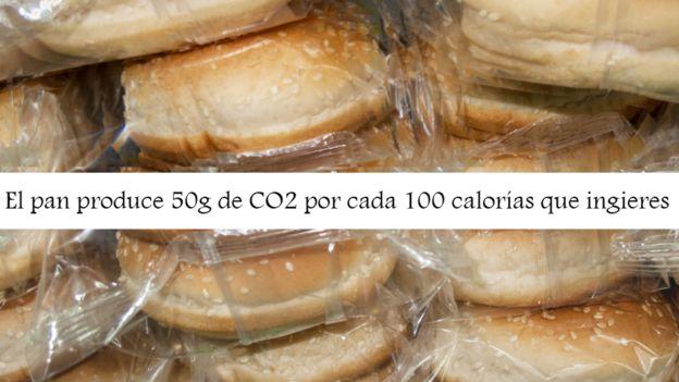 Un gráfico sobre el consumo de CO2 en la producción de alimentos