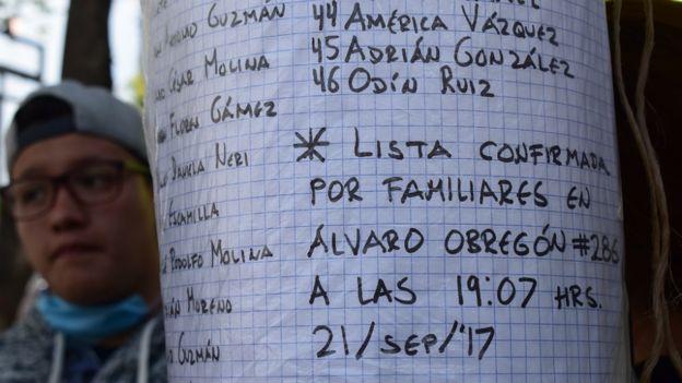 Lista de personas en un edificio derrumbado en Ciudad de México.
