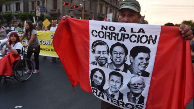 Protestas en Perú.