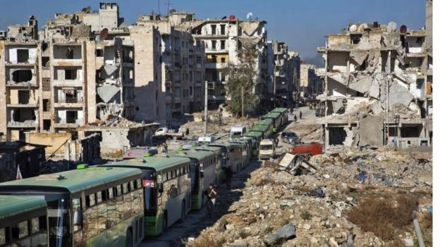 Buses evacuating people from Aleppo