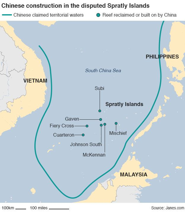 The Philippines and China: The West Philippine Sea dispute