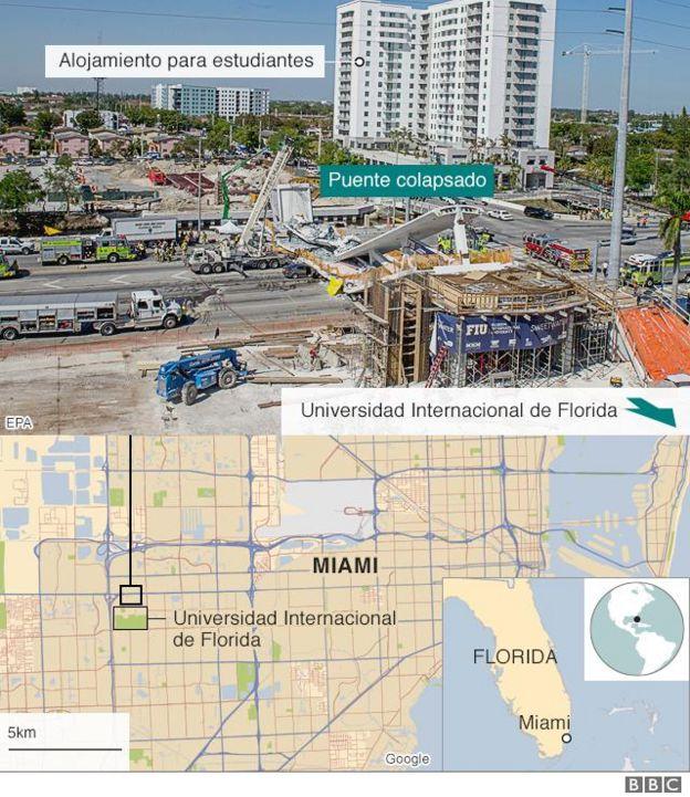 Mapa de la Universidad Internacional de Florida