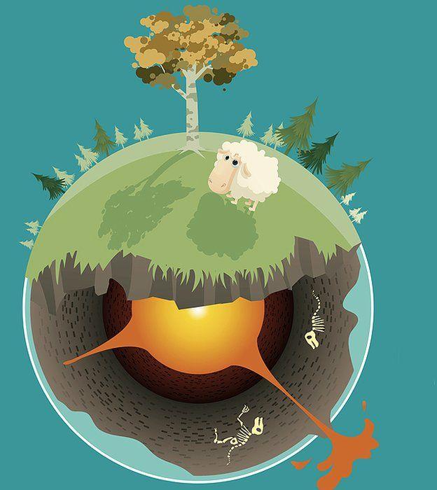 Dibujo del núcleo de la Tierra