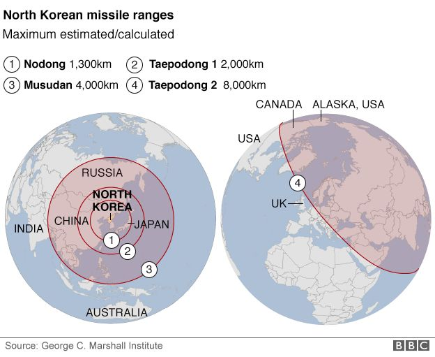 US Says North Korea Fired Missile Into Japanese Waters BBC News - North korea missile hit map in us
