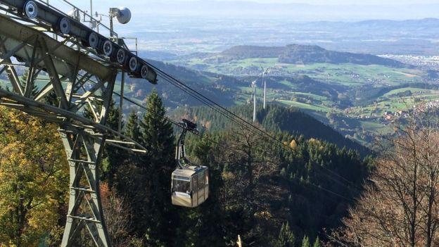 Funicular de Friburgo