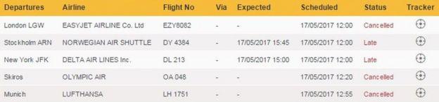 Flight board at Athens Airport