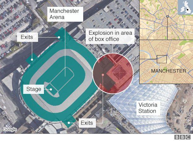 Manchester Arena floorplan