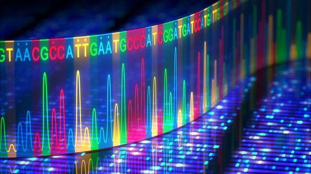 Arte representando fita de DNA