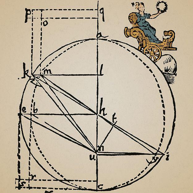 conceptualización de Kepler de la órbita del planeta Marte, el del dios de la Guerra.