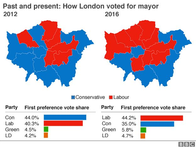 Election Beforeandafter And Party Strength Maps BBC News - Live interactive map us election