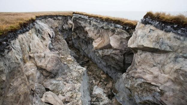خاک منجمد به موادی گفته میشود که دمایشان برای دو سال متوالی زیر صفر بماند