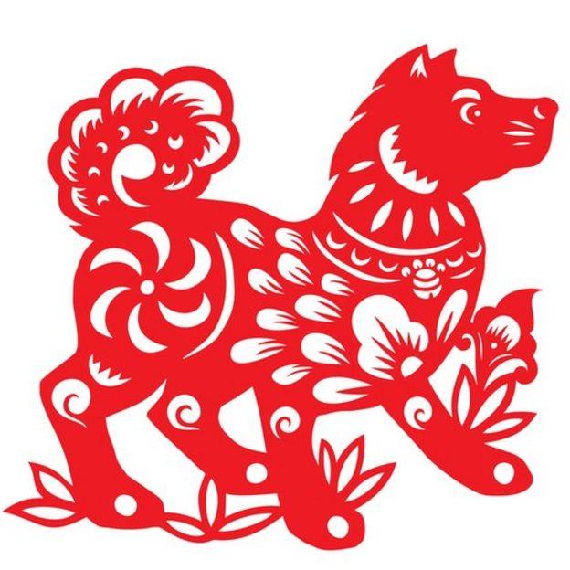 Signo del perro en el calendario chino