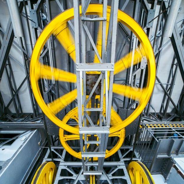 Mecanismo interno de un ascensor