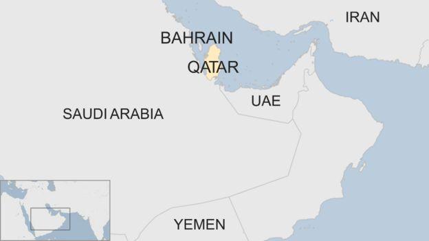 Qatar na nchi nyingine za Ghuba