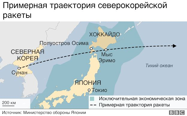 https://ichef-1.bbci.co.uk/news/624/cpsprodpb/5882/production/_97585622_korea_japan_missile_russian.png
