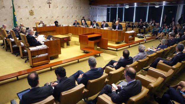 O plenário do STF