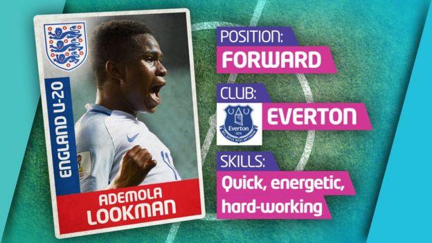 Ademola Lookman