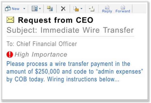 ejemplo de email BEC