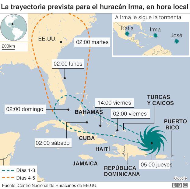 Mapa de la trayectoria de Irma