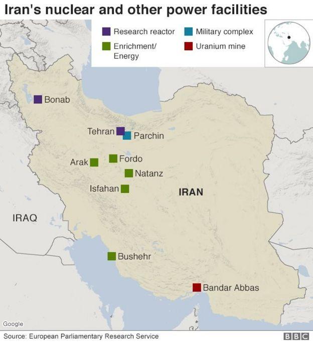 Các cơ sở hạt nhân và năng lượng khác của Iran