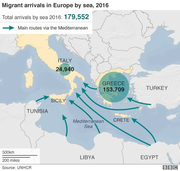 Migrant arrivals by sea graphic