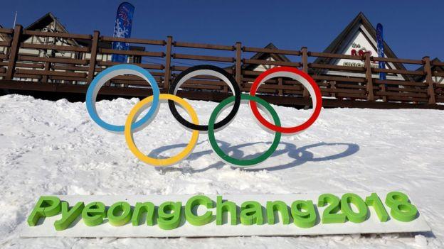 Un afiche de PyeongChang 2018