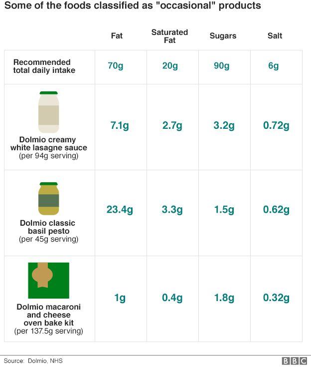 graphic about salt