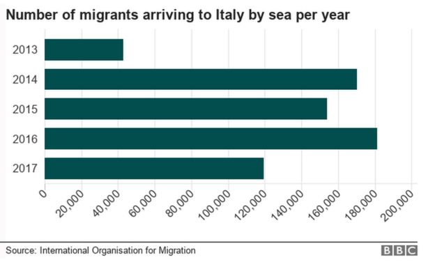 Italy elections deliver stalemate, Silvio Berlusconi and maverick Five Star advance