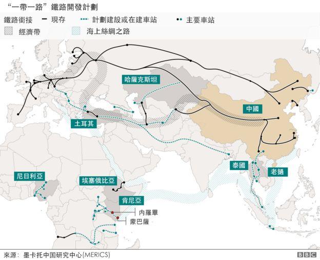 一帶一路鐵路計劃示意圖