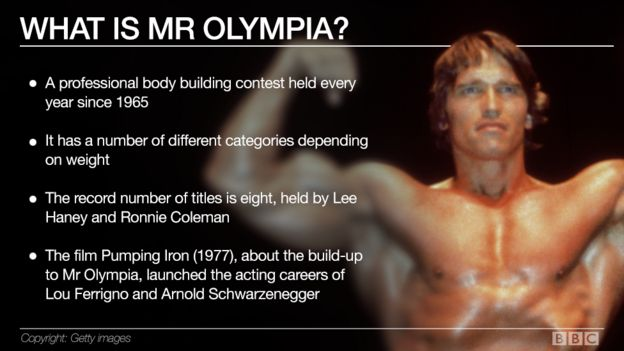 A graphic describing Mr Olympia with a picture of Arnold Schwarzenegger