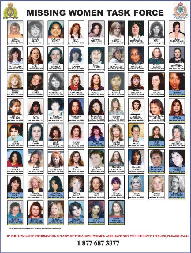 Una lista de las mujeres perdidas