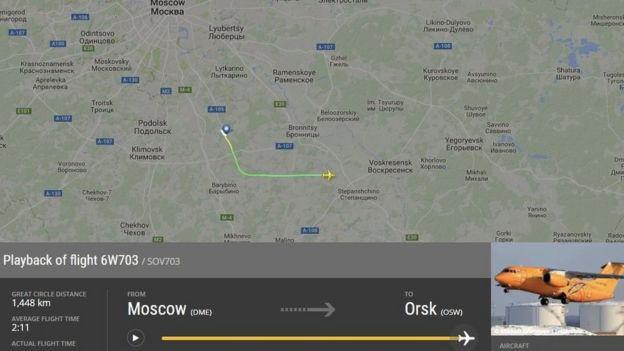 The Flightradar24 website showing the flight path
